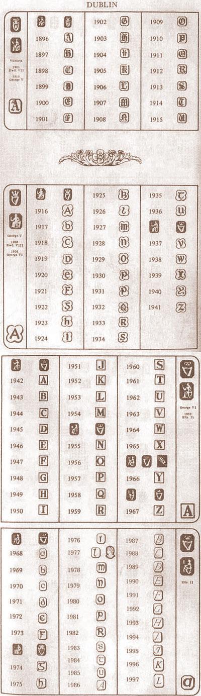 picture: Die Hallmark Tabelle